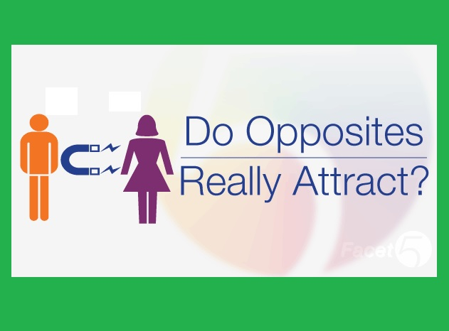 Do opposites attract in relationships